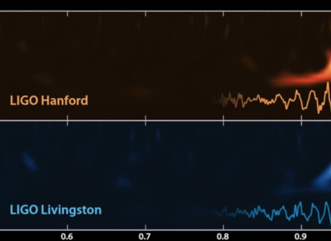 Gravitational Waves are Heard, Not Seen